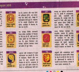 daily horoscope news