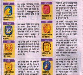 hroscope astrologer in jaipur