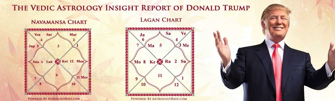 The Vedic Astrology Insight Report of Donald Trump - Acharya Anupam